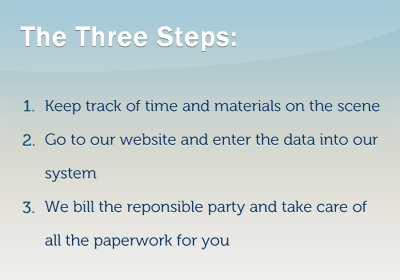 The Three Steps